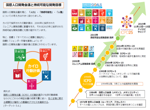 https://tokyo.unfpa.org/sites/default/files/styles/large/public/icpd2.png?itok=52t24nv6